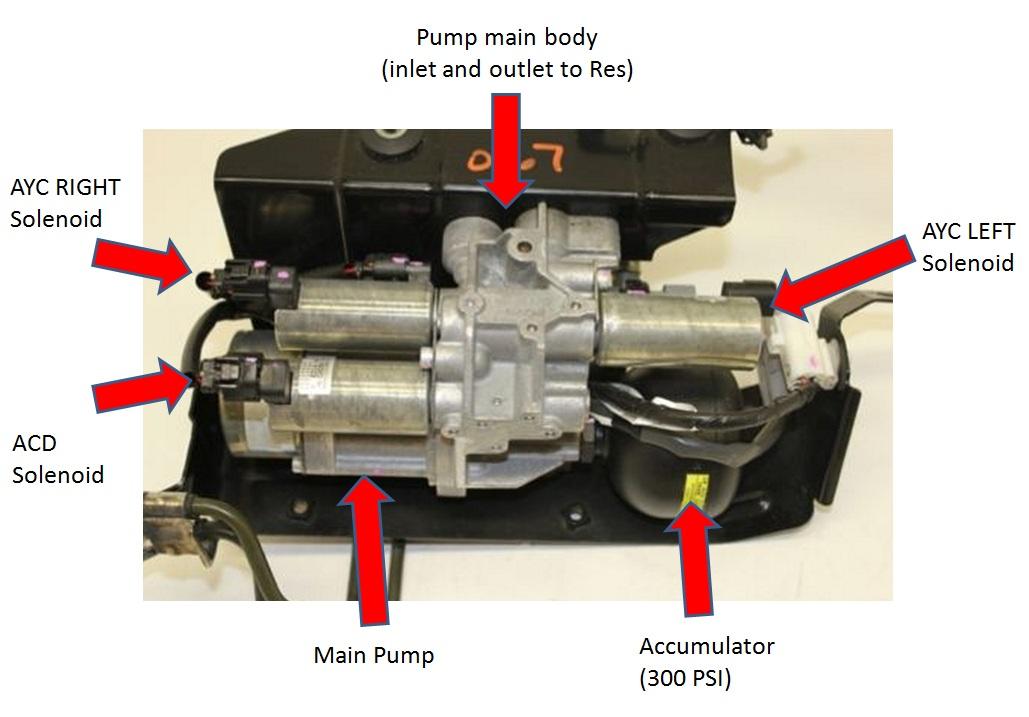 get 100  acd ayc pump replacement evoxforums mitsubishi
